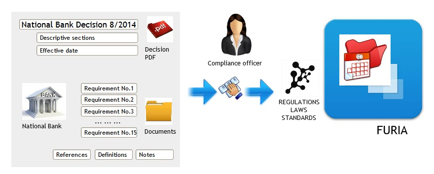compliance-example2