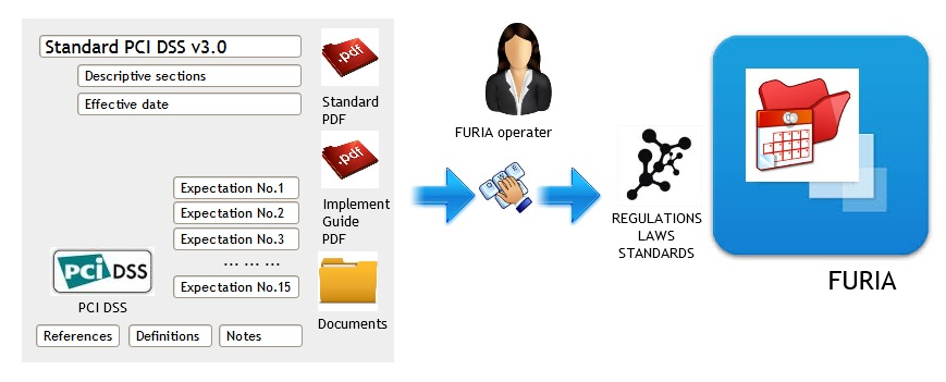 pcidss-example